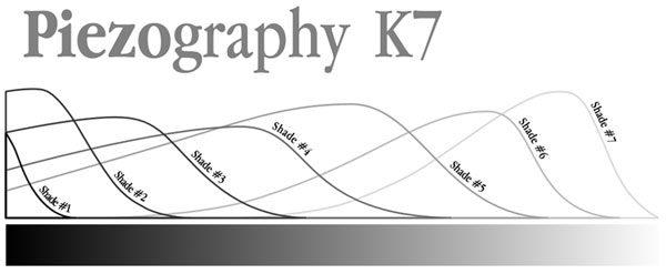 Piezography K7 system