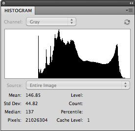 On digital negs and histograms