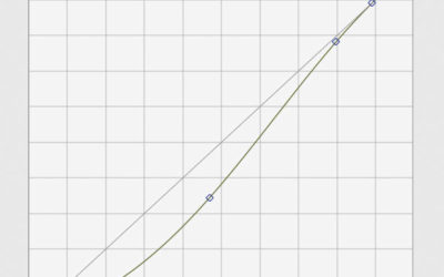 Piezography Curve Adjustment Tool