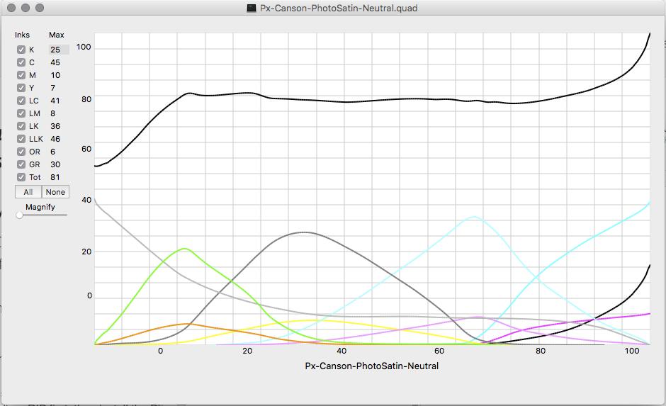 Solved: Communication Error  Epson Adjustment Program